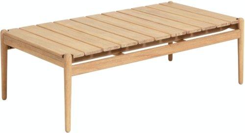 På billedet ser du variationen Simja, Udendørs sofabord fra brandet LaForma i en størrelse H: 38 cm. B: 117 cm. L: 60 cm. i farven Natur